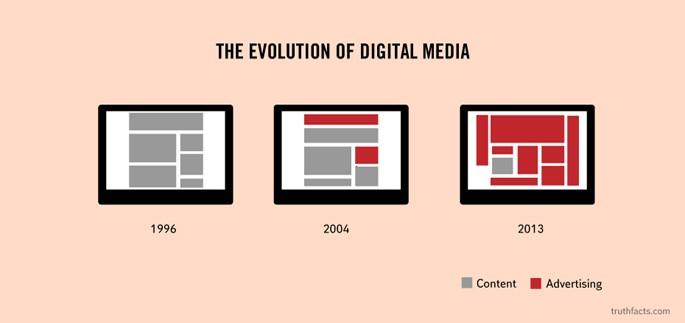 24 divertenti grafiche sui media digitali