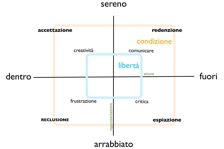 Caso di studio: branding Serendipity, analisi semiotica (fase 2)